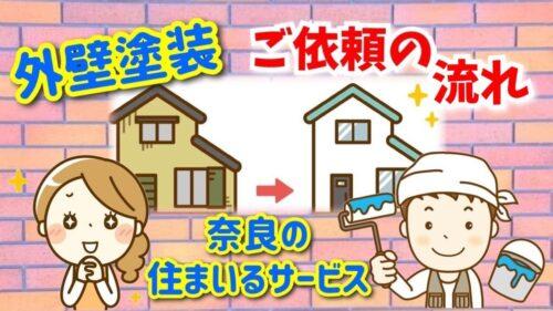 奈良県の外壁塗装「住まいるサービス」への申込み方法とご依頼の流れ