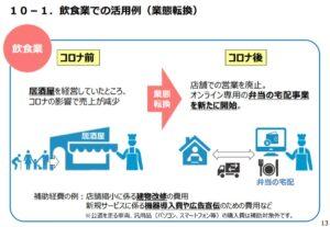 事業再構築補助金奈良県家のリフォーム工務店住まいるサービス